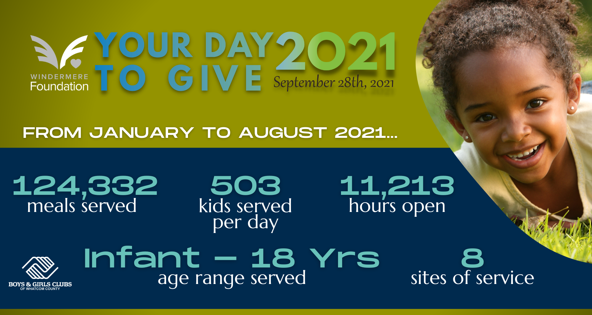 Day of Giving 2021